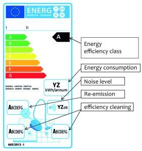 eti energy Engl