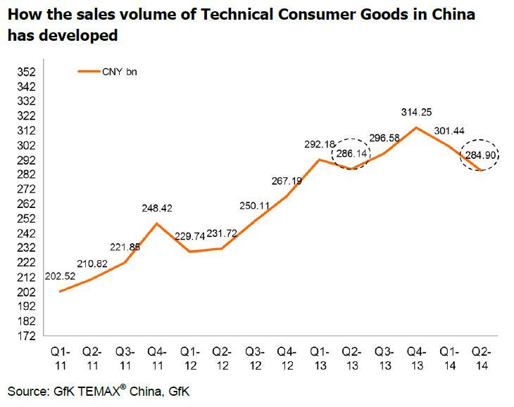 Gfk China tab 1